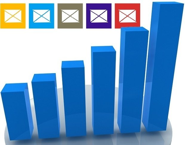 Der Branchen-Benchmark im E-Mail Marketing